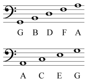 Beginners Question About Translate Piano Guitar To Kalimba And