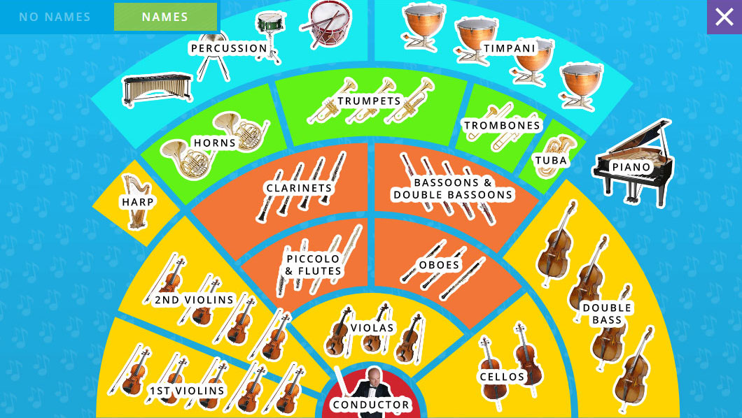 Orchestra image from Classics for Kids website