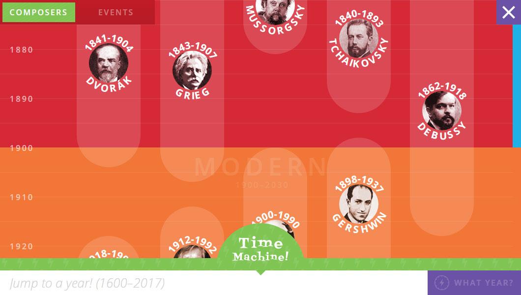 open composer timeline